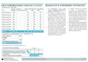 Allegati - Progetti strategici di iniziativa privata (1)_09