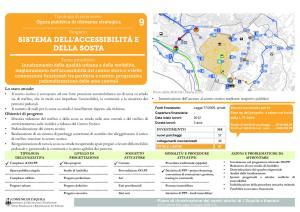 Allegati - Progetti strategici di iniziativa pubblica_14